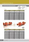 Ayvaz Ürün Kataloğu ve Fiyat Listesi - Page 6