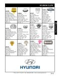 21 Hyundai Clips.indd - S&R Fastener Co., Inc. - Page 2