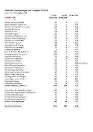 Saarland - Anmeldungen zum Schuljahr 2013/14 ... - Vo-saar.de
