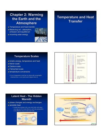 Chapter 2: Warming the Earth and the Atmosphere Temperature and ...