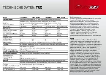 Datenblatt - Wolter-mehr.de