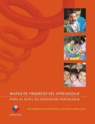 Nivel educación inicial - INEEd