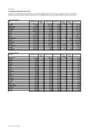 2013-03-04 Grundskolans läsårstider 2013/2014 ... - Skolporten