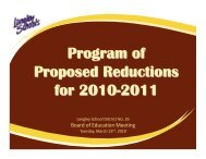 Board of Education Meeting - School District #35