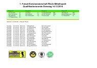 1. Futsal-Kreismeisterschaft Rhein-Mittelhaardt ... - VfB Iggelheim