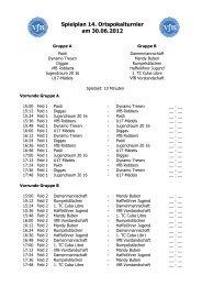 Spielplan Spielplan 14. Ortspokalturnier am ... - VfB Hafenlohr eV