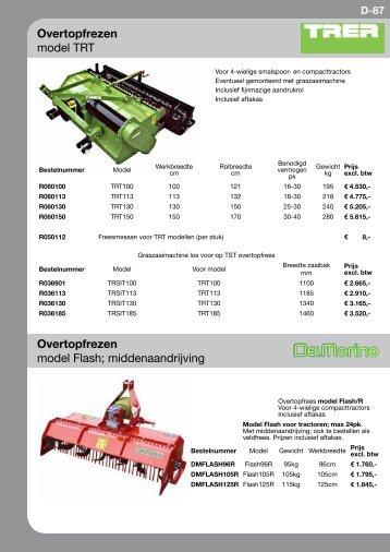 overtopfrezen model TRT overtopfrezen model Flash ...