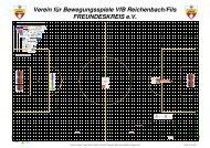 lfd. Nr. Name Vorname Felder - VfB Reichenbach/Fils