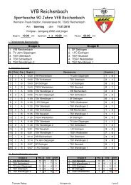 Knirpse 110710 - VfB Reichenbach/Fils