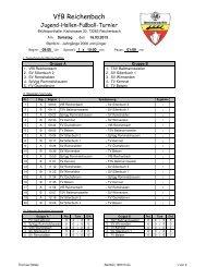 Bambini 160313 - VfB Reichenbach/Fils