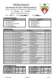 Bambini 110710 - VfB Reichenbach/Fils
