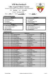 VfB Reichenbach/Fils