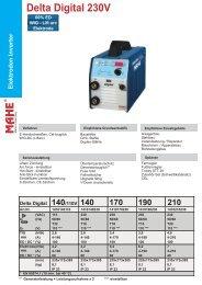 Delta Digital 230V Bedieneinheit - Schweisswelt