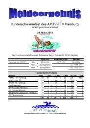 Kinderschwimmfest des AMTV-FTV Hamburg - AMTV-Schwimmen