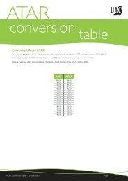 UAI to ATAR conversion table