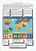 Imperial 2030 magyar szabály - Kecskeméti Társasjáték Klub - Page 3