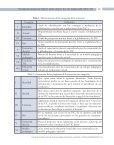 Ver PDF - Universidad Militar Nueva Granada - Page 5