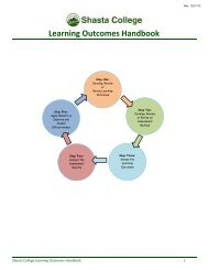 Shasta College Learning Outcomes Handbook