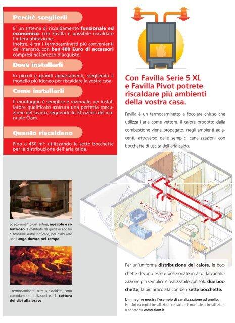 Sistemi Di Riscaldamento Ad Aria Calda.Favilla Serie 5 Termocami