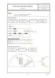 (Cvičení 1 - pro pdf_v2012) - VUT UST