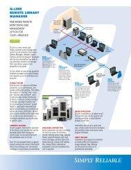 Q-Link - Unylogix Technologies Inc.
