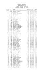 OVERALL RESULTS MONSTER DASH 5K NAVAL ... - TriDuo