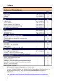 Modulhandbuch Wirtschaftsrecht LL.B. - Studiengang ... - Seite 5