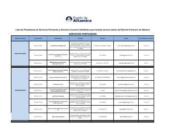 Lista de Prestadores de Servicios Portuarios y Servicios Conexos ...