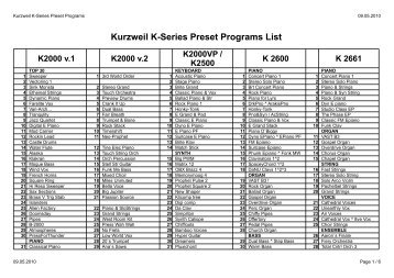 Kurzweil K-Series Preset Programs List