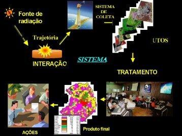 Módulo 2 - INPE/OBT/DGI