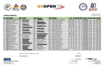 Qualifying 2 - International GT Open