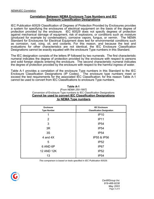 NEMA/IEC