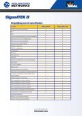 SignalTEK II - IDEAL INDUSTRIES - Page 5