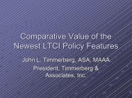 Impact of LTCI rate increases on Contract Reserves