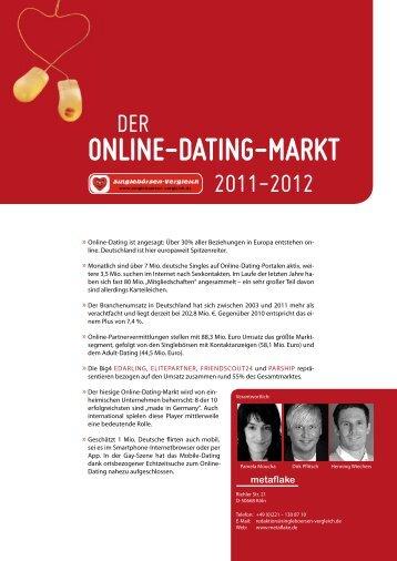 Beste dating Sims Online