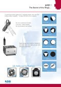 WARP - ADB Lighting Technologies - Page 4