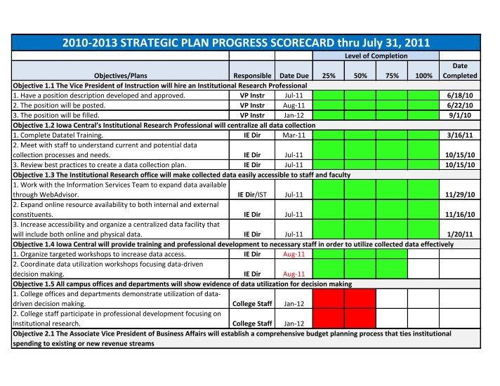 the fire department strategic plan for 2009 2013 essay Volusia county fire services strategic plan 2009-2013 volusia county fire services 2 county council voted and approved the creation of the department of fire.