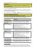 gemeinderatsprotokoll - Wolfsthal - Seite 3