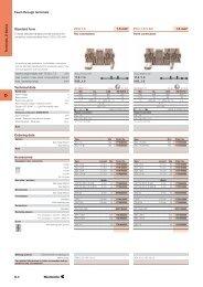D.4 Standard form Technical data ZDU 1.5 1.5 mm² Ordering data ...