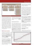 Sustainable Value in der Unternehmenssteuerung Konzept - Haufe.de - Seite 7
