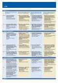 Mit der Sicherheitsbranche im konstruktiven dialog - Scanvest - Seite 4