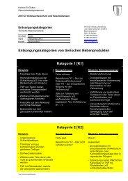 TG090 Entsorgungskategorien von tierischen Nebenprodukten