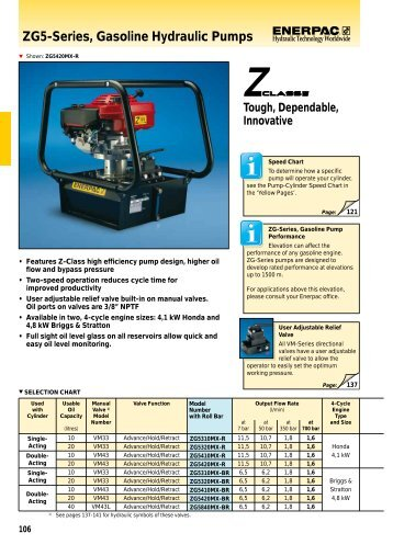 Enerpac air pumps arbil lifting gear for Hydraulic motor selection guide