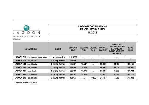 LAGOON CATAMARANS PRICE LIST IN EURO B  2012 - Kiriacoulis
