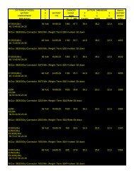 36 Volt - Worldwide Forklifts