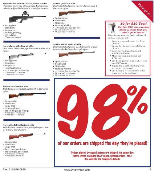 s - - Winchester Air Rifles
