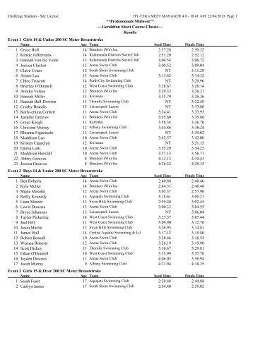 swimming wa meet results