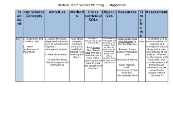 Holland Vertical Team Planning Table Template Strand: SCIENCE ...