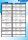 Annuaire des clubs labellisés valides handicapés Dordogne - drjscs - Page 2