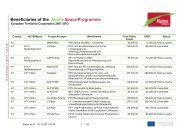 Beneficiaries of the Alpine Space Programme